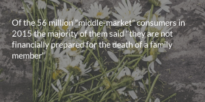The middle market is unprepared for death of a family member
